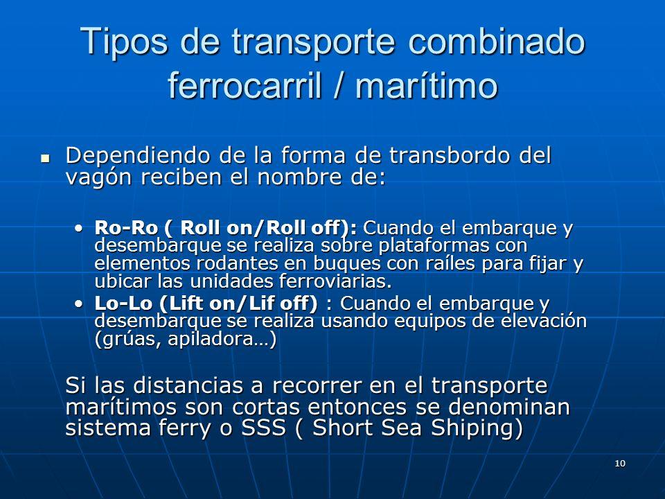 9 TRANSPORTE COMBINADO TERRESTRE ( carretera,ferrocarril) / MARÍTIMO TRANSROULAGE Designa aquel transporte que combina los modos terrestre y marítimo.