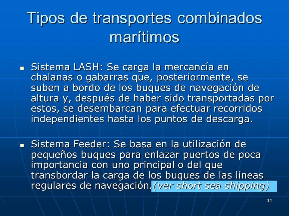 11 TRANSPORTES COMBINADOS MARÍTIMOS Designa el tipo de transporte en el que se combinan distintos vehículos marítimos Designa el tipo de transporte en