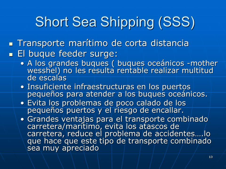 12 Tipos de transportes combinados marítimos Sistema LASH: Se carga la mercancía en chalanas o gabarras que, posteriormente, se suben a bordo de los b