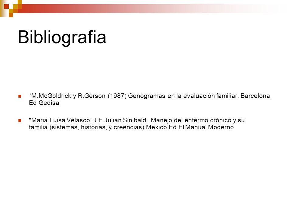 Bibliografia *M.McGoldrick y R.Gerson (1987) Genogramas en la evaluación familiar. Barcelona. Ed Gedisa *Maria Luisa Velasco; J.F Julian Sinibaldi. Ma