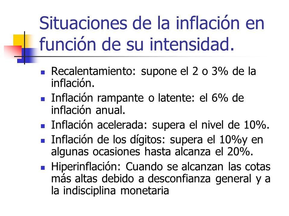 Situaciones de la inflación en función de su intensidad. Recalentamiento: supone el 2 o 3% de la inflación. Inflación rampante o latente: el 6% de inf
