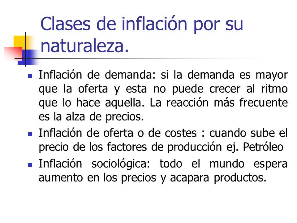 Clases de inflación por su naturaleza. Inflación de demanda: si la demanda es mayor que la oferta y esta no puede crecer al ritmo que lo hace aquella.