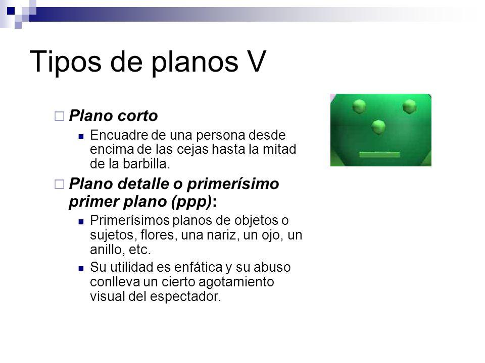 Tipos de planos V Plano corto Encuadre de una persona desde encima de las cejas hasta la mitad de la barbilla. Plano detalle o primerísimo primer plan