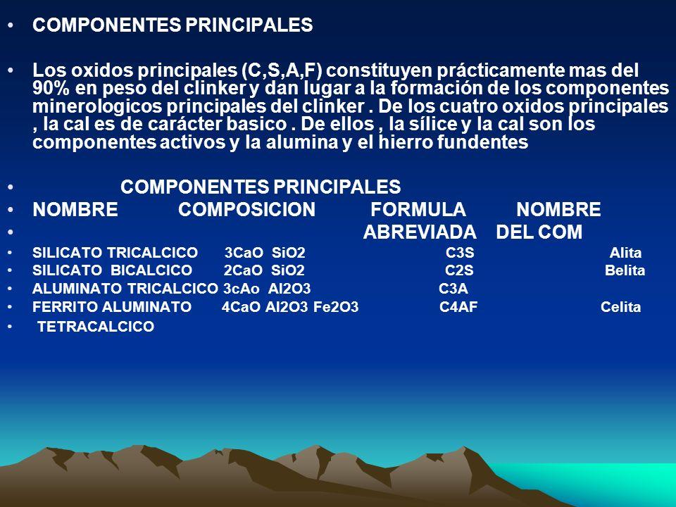 COMPONENTES PRINCIPALES Los oxidos principales (C,S,A,F) constituyen prácticamente mas del 90% en peso del clinker y dan lugar a la formación de los c