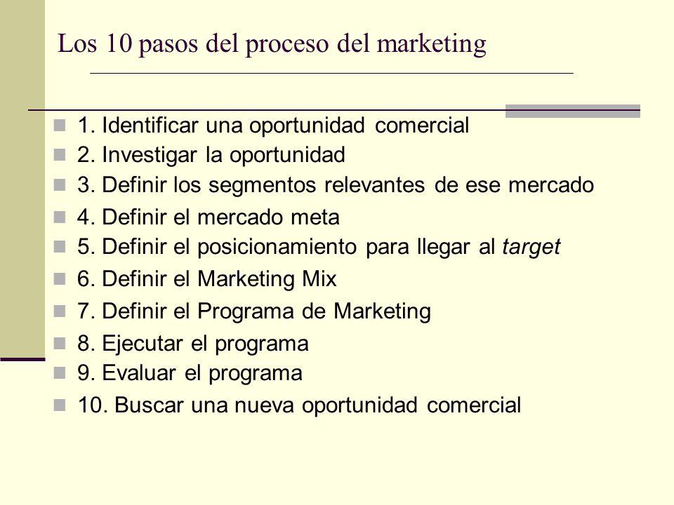 LAS CINCO REGLAS DE SERVICIO (1) Concepto claro y dinámico. (2) Análisis de la demanda. (3) Control de la calidad. (4) Marketing. (5) Apoyo organizati