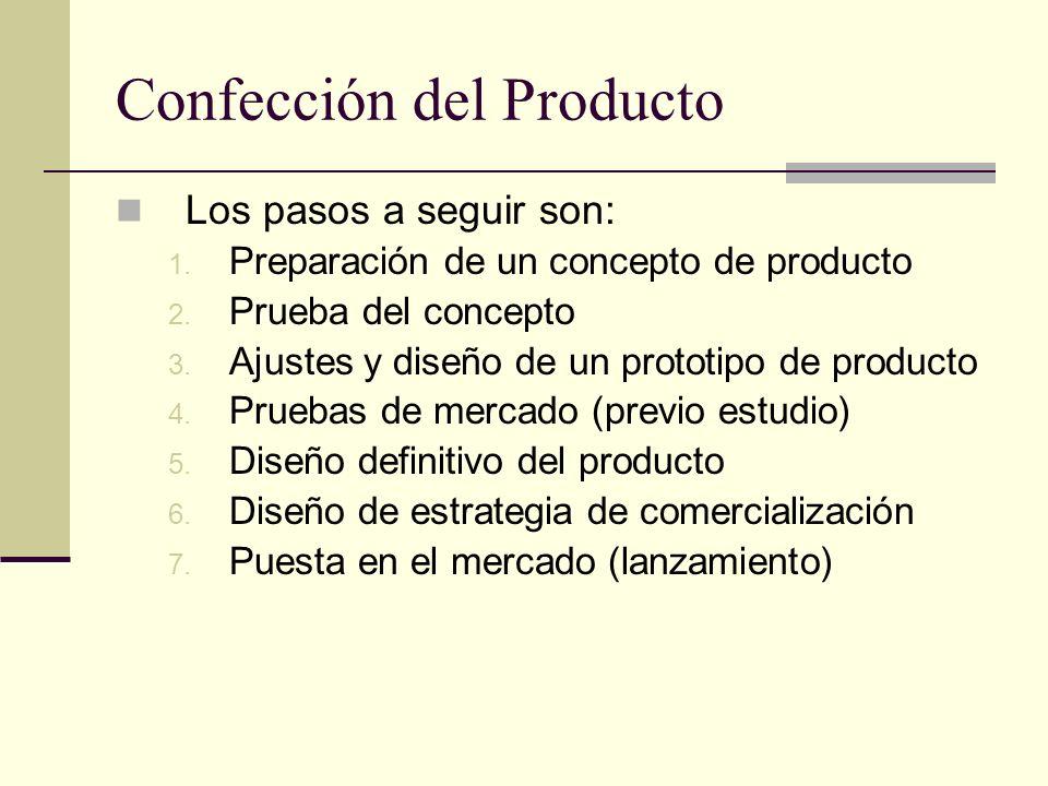 Concepción del Producto Depende de: características del turista, Duración de la estancia, tipo de actividad, grado de utilización, grado de satisfacci