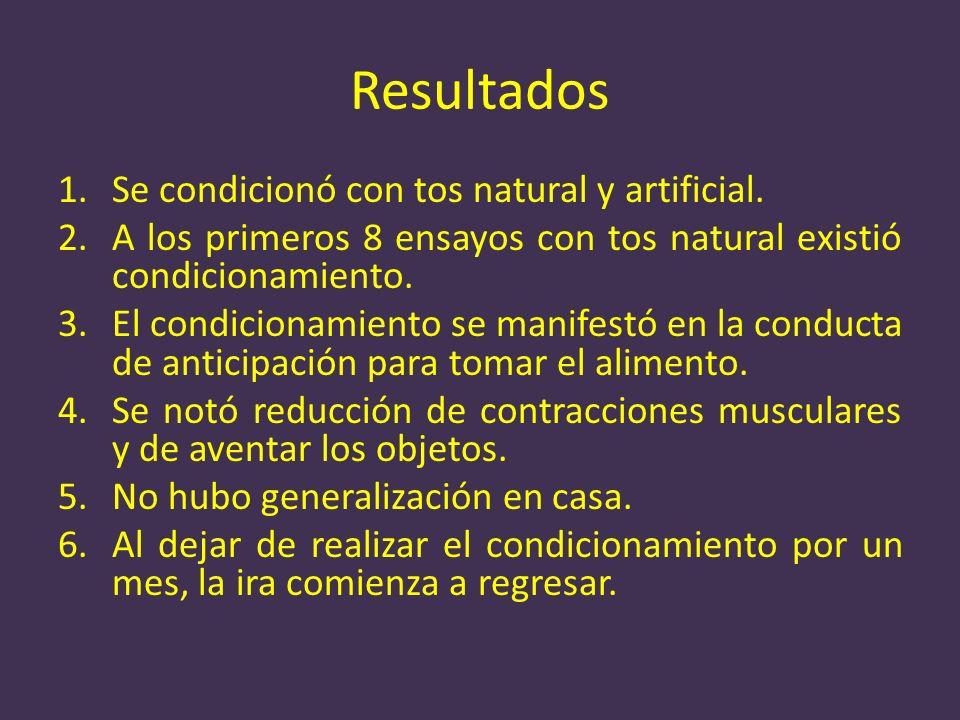 Resultados 1.Se condicionó con tos natural y artificial. 2.A los primeros 8 ensayos con tos natural existió condicionamiento. 3.El condicionamiento se