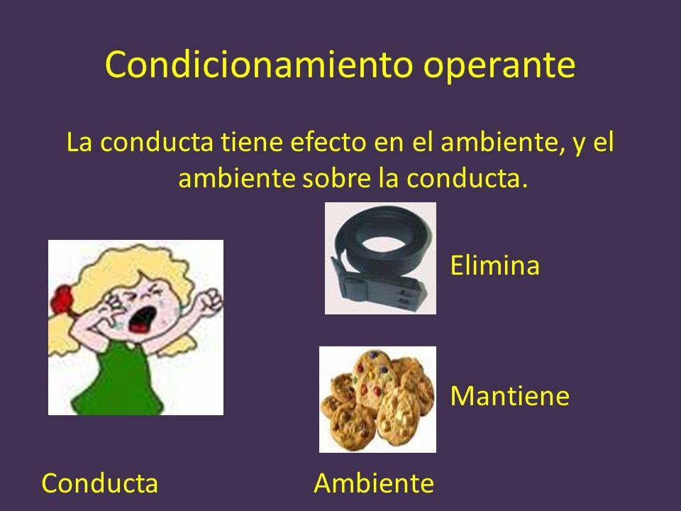 Condicionamiento operante La conducta tiene efecto en el ambiente, y el ambiente sobre la conducta. Elimina Mantiene ConductaAmbiente