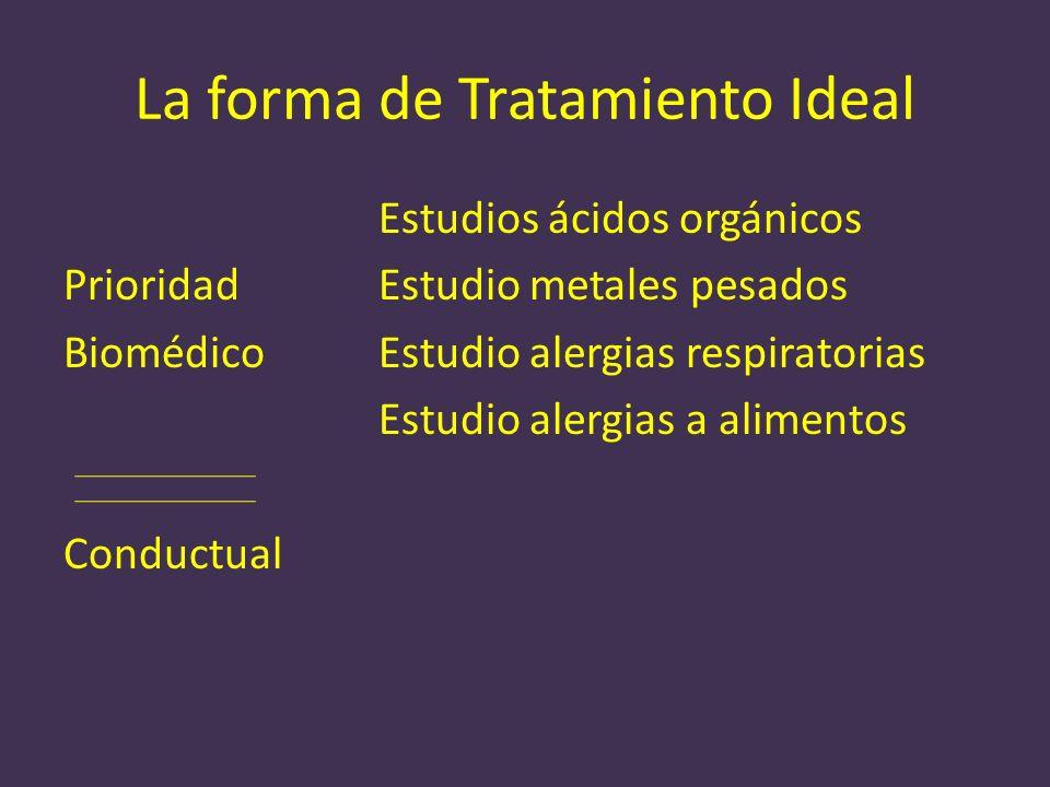 La forma de Tratamiento Ideal Estudios ácidos orgánicos PrioridadEstudio metales pesados BiomédicoEstudio alergias respiratorias Estudio alergias a al