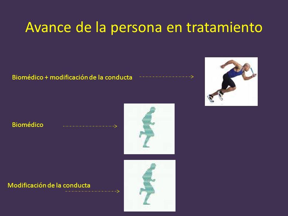 Avance de la persona en tratamiento Biomédico + modificación de la conducta Biomédico Modificación de la conducta
