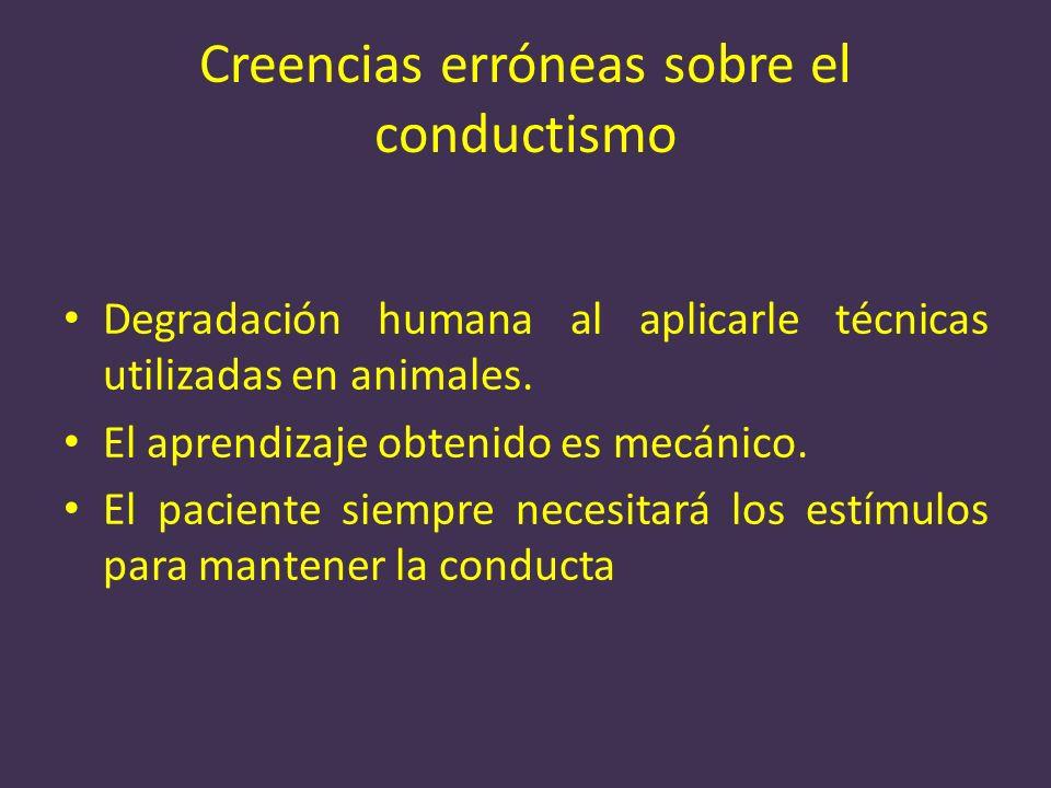 Creencias erróneas sobre el conductismo Degradación humana al aplicarle técnicas utilizadas en animales. El aprendizaje obtenido es mecánico. El pacie