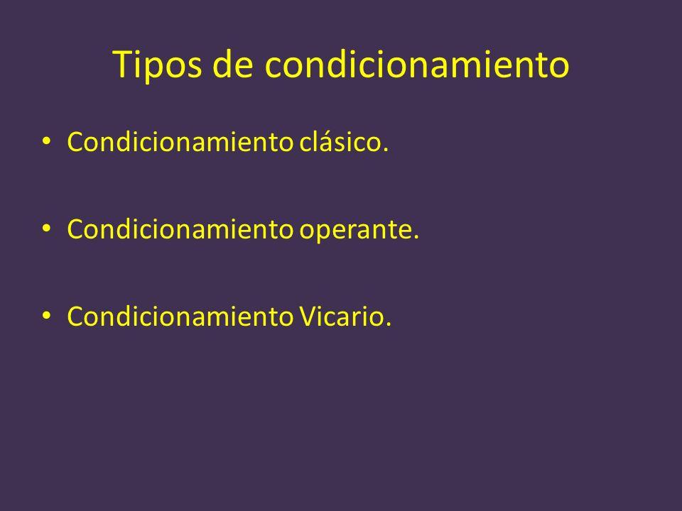 Tipos de condicionamiento Condicionamiento clásico. Condicionamiento operante. Condicionamiento Vicario.