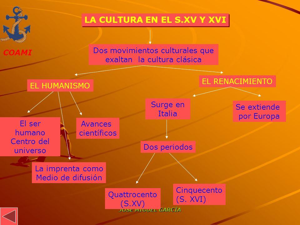 COAMI JOSÉ MIGUEL GARCÍA LA CULTURA EN EL S.XV Y XVI LA CULTURA EN EL S.XV Y XVI Dos movimientos culturales que exaltan la cultura clásica EL HUMANISM
