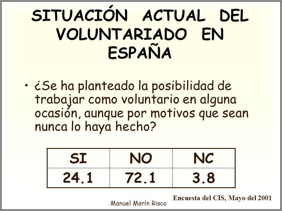 Manuel Marín Risco ¿Se ha planteado la posibilidad de trabajar como voluntario en alguna ocasión, aunque por motivos que sean nunca lo haya hecho? SIT