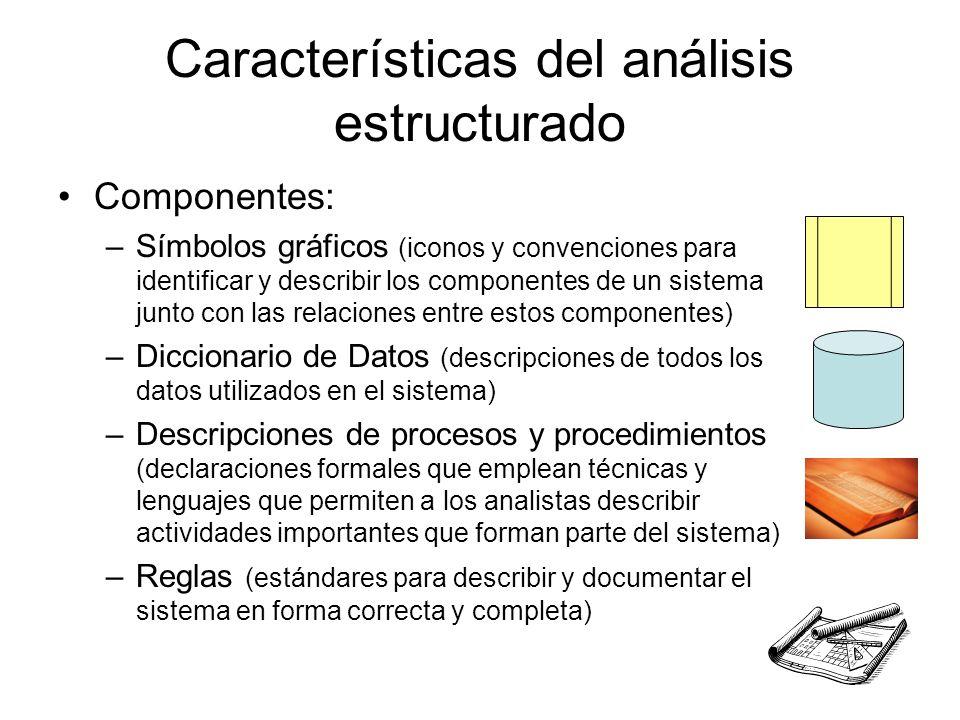 Características del análisis estructurado Componentes: –Símbolos gráficos (iconos y convenciones para identificar y describir los componentes de un si