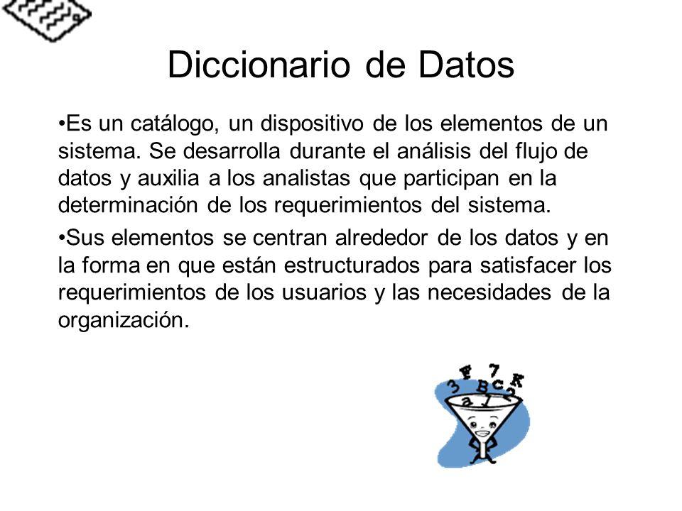 Diccionario de Datos Es un catálogo, un dispositivo de los elementos de un sistema. Se desarrolla durante el análisis del flujo de datos y auxilia a l