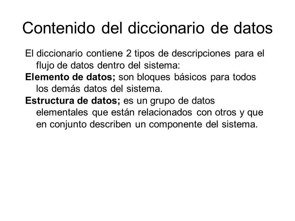 Contenido del diccionario de datos El diccionario contiene 2 tipos de descripciones para el flujo de datos dentro del sistema: Elemento de datos; son