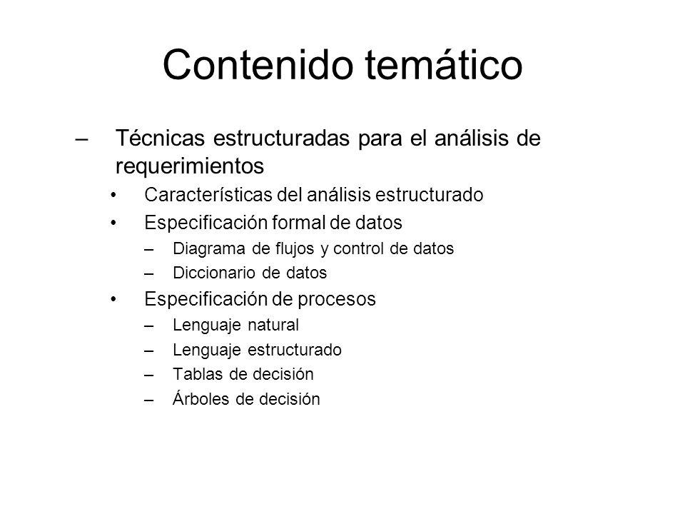 Contenido temático –Técnicas estructuradas para el análisis de requerimientos Características del análisis estructurado Especificación formal de datos