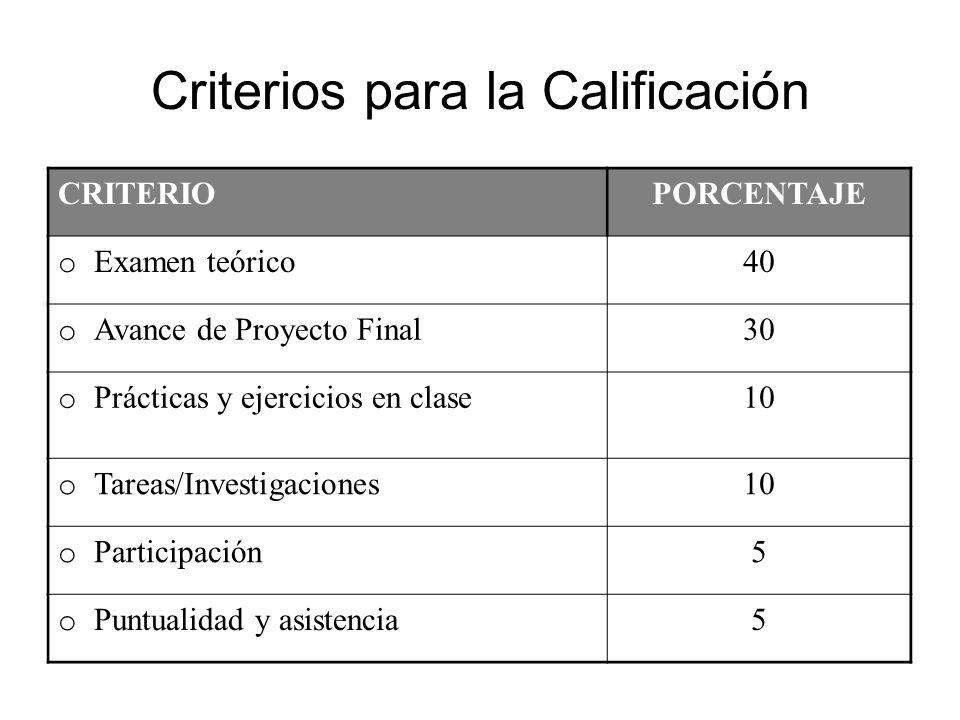 Criterios para la Calificación CRITERIOPORCENTAJE o Examen teórico 40 o Avance de Proyecto Final 30 o Prácticas y ejercicios en clase 10 o Tareas/Inve