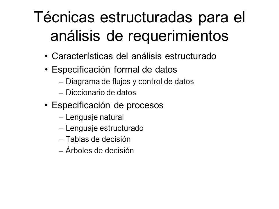 Técnicas estructuradas para el análisis de requerimientos Características del análisis estructurado Especificación formal de datos –Diagrama de flujos