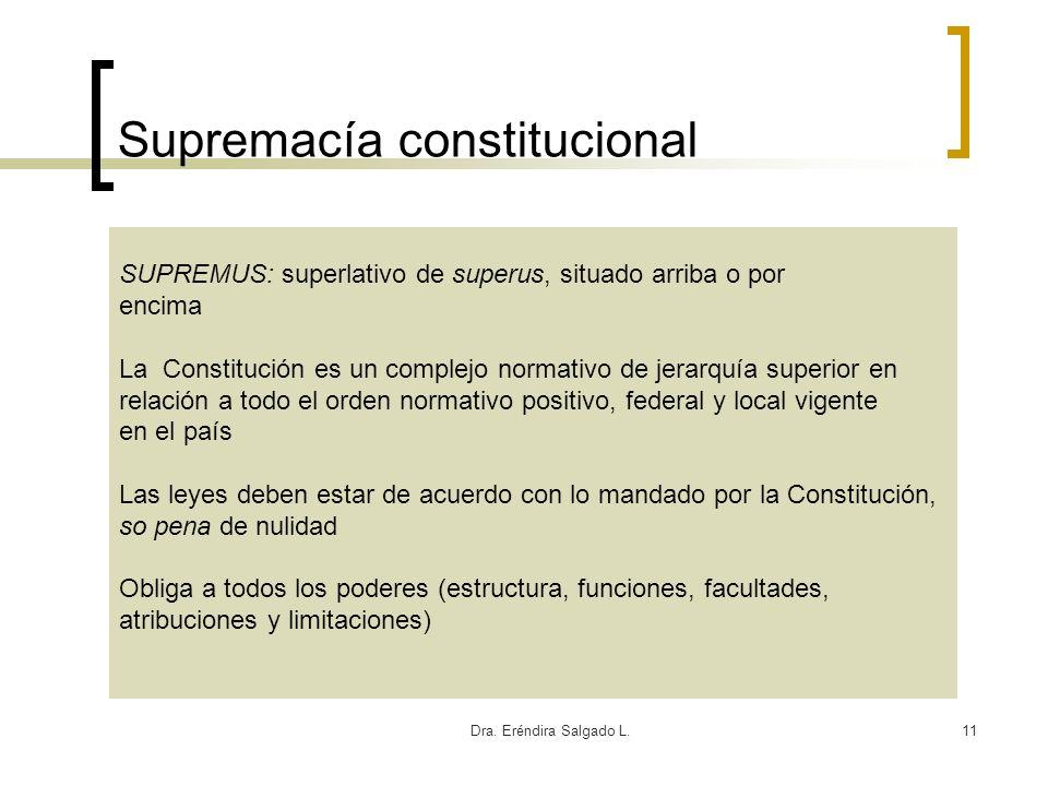 Dra. Eréndira Salgado L.11 Supremacía constitucional SUPREMUS: superlativo de superus, situado arriba o por encima La Constitución es un complejo norm