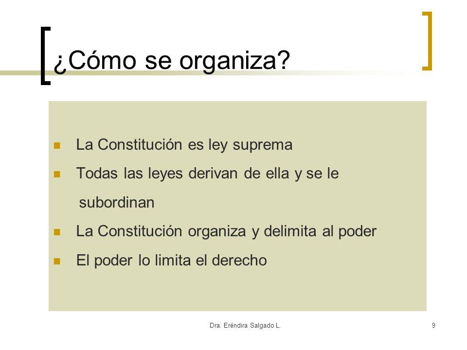 Dra. Eréndira Salgado L.9 ¿Cómo se organiza? La Constitución es ley suprema Todas las leyes derivan de ella y se le subordinan La Constitución organiz