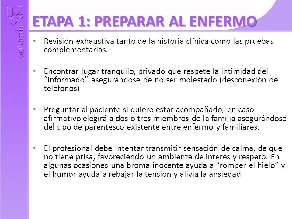 ETAPA 1: PREPARAR AL ENFERMO Revisión exhaustiva tanto de la historia clínica como las pruebas complementarias.- Encontrar lugar tranquilo, privado qu