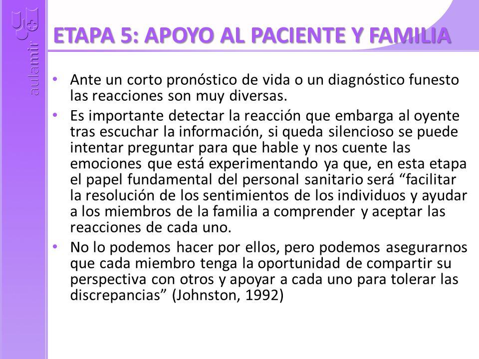 ETAPA 5: APOYO AL PACIENTE Y FAMILIA Ante un corto pronóstico de vida o un diagnóstico funesto las reacciones son muy diversas. Es importante detectar