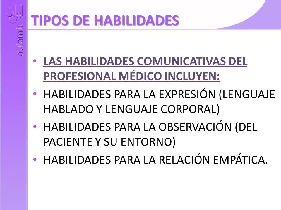 TIPOS DE HABILIDADES LAS HABILIDADES COMUNICATIVAS DEL PROFESIONAL MÉDICO INCLUYEN: HABILIDADES PARA LA EXPRESIÓN (LENGUAJE HABLADO Y LENGUAJE CORPORA