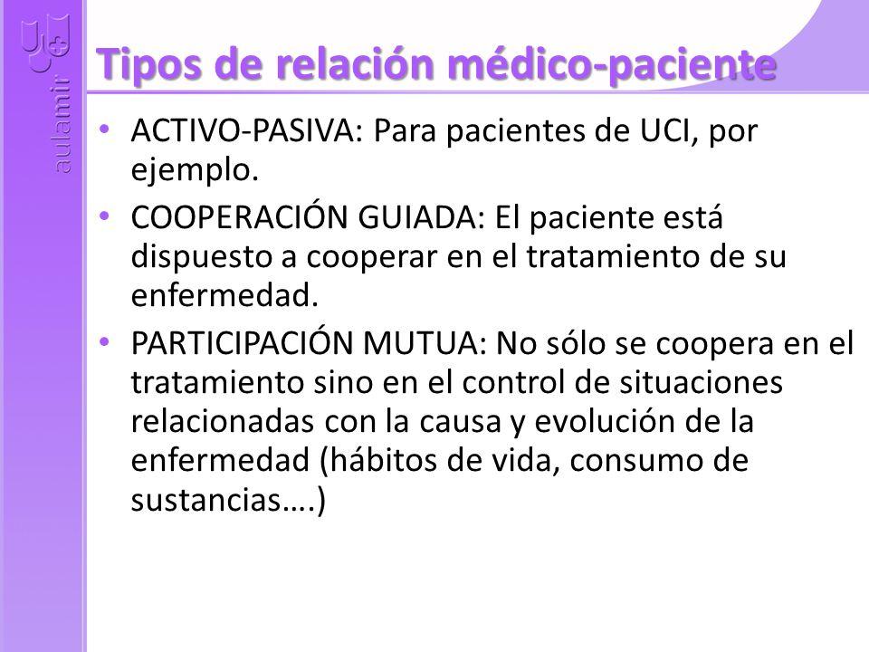 Tipos de relación médico-paciente ACTIVO-PASIVA: Para pacientes de UCI, por ejemplo. COOPERACIÓN GUIADA: El paciente está dispuesto a cooperar en el t