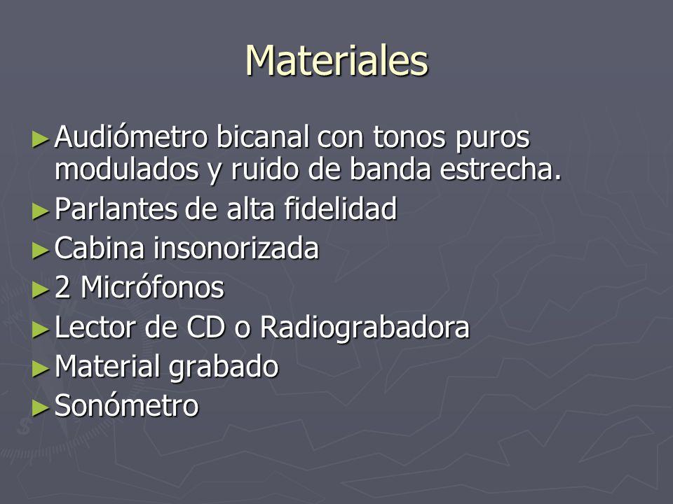Materiales Audiómetro bicanal con tonos puros modulados y ruido de banda estrecha. Audiómetro bicanal con tonos puros modulados y ruido de banda estre