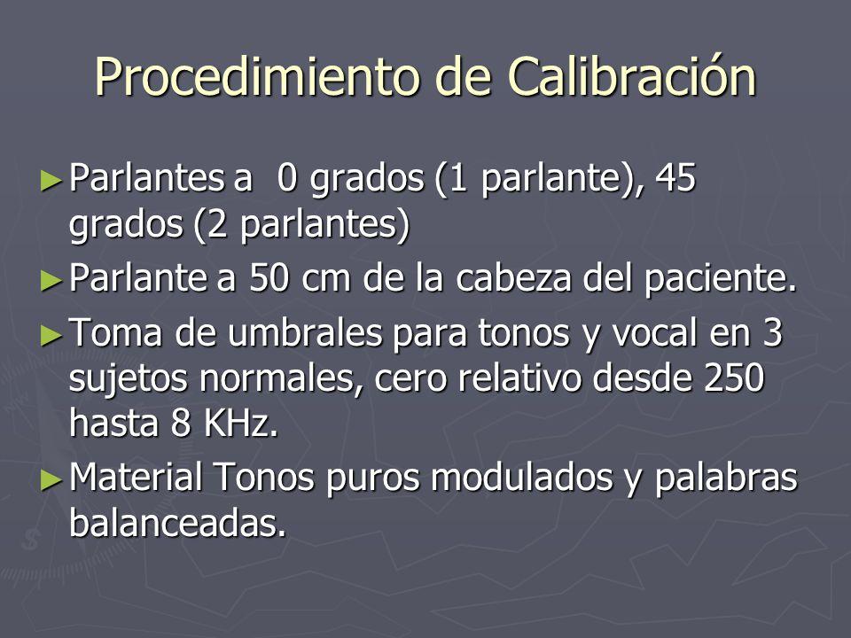 Procedimiento de Calibración Parlantes a 0 grados (1 parlante), 45 grados (2 parlantes) Parlantes a 0 grados (1 parlante), 45 grados (2 parlantes) Par