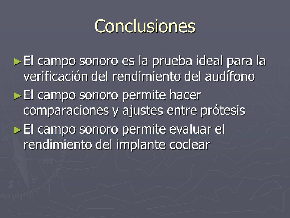 Conclusiones El campo sonoro es la prueba ideal para la verificación del rendimiento del audífono El campo sonoro es la prueba ideal para la verificac