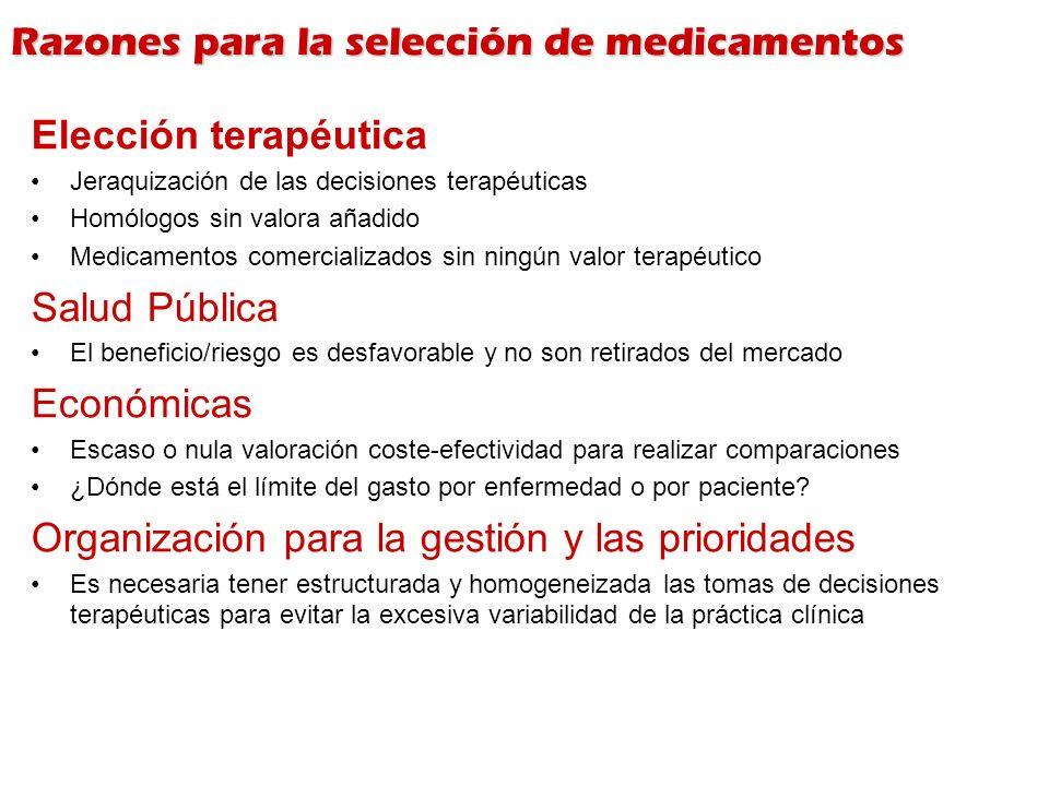Razones para la selección de medicamentos Elección terapéutica Jeraquización de las decisiones terapéuticas Homólogos sin valora añadido Medicamentos