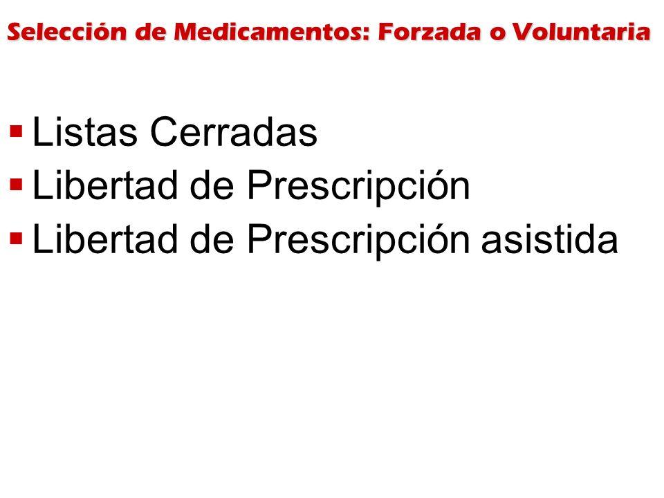 Selección de Medicamentos: Forzada o Voluntaria Listas Cerradas Libertad de Prescripción Libertad de Prescripción asistida