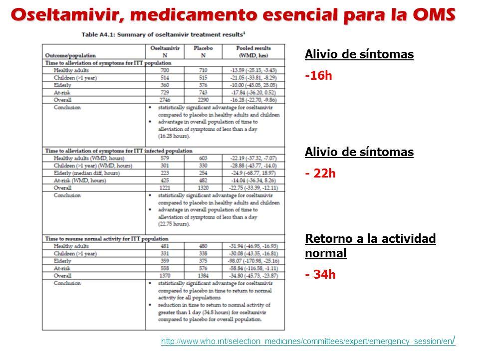 Oseltamivir, medicamento esencial para la OMS http://www.who.int/selection_medicines/committees/expert/emergency_session/en / Alivio de síntomas -16h