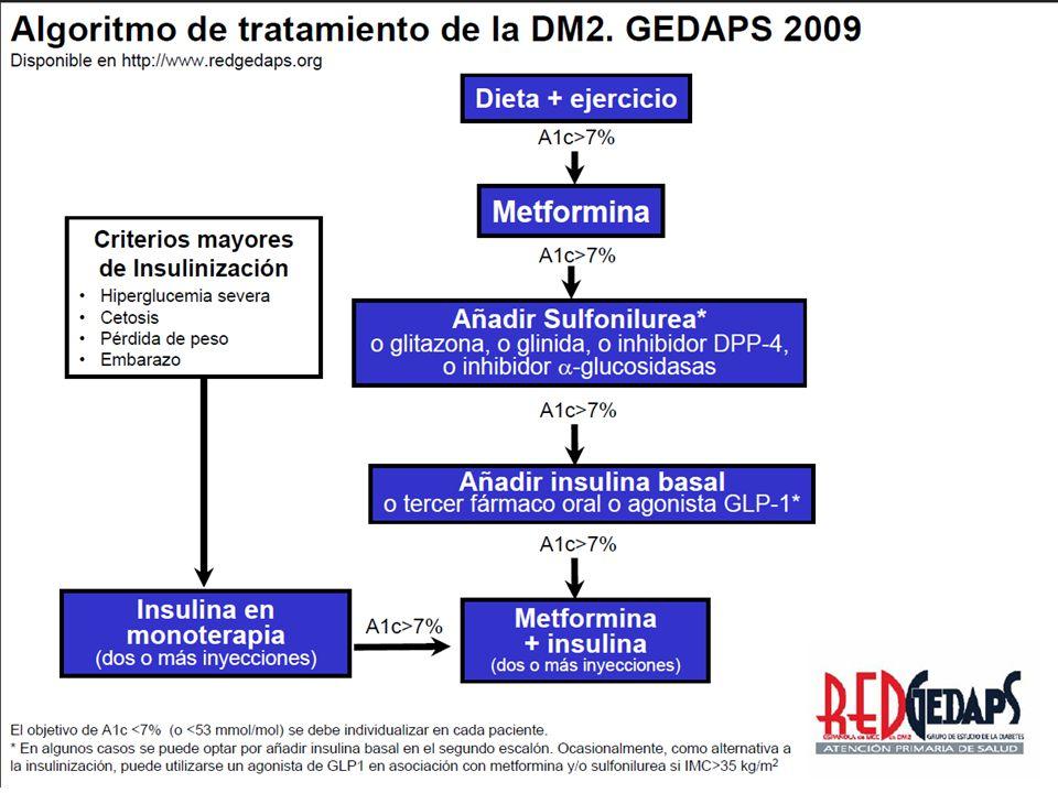 Oseltamivir, medicamento esencial para la OMS http://www.who.int/selection_medicines/committees/expert/emergency_session/en / El coste de oseltamivir ha bajado y hay donaciones.