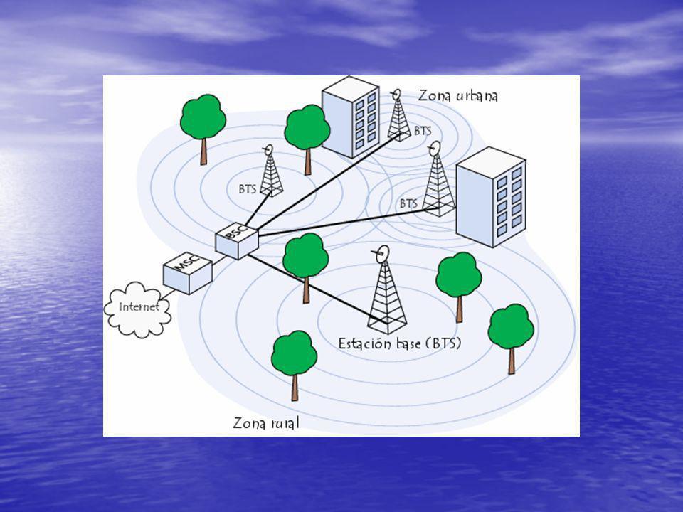 INTRODUCCION AL GSM Tarjeta SIM Tarjeta SIM Una tarjeta SIM contiene la siguiente información: Una tarjeta SIM contiene la siguiente información: El número telefónico del abonado (MSISDN).