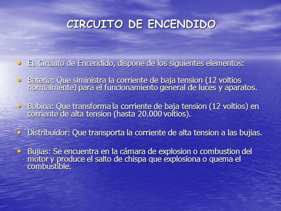CIRCUITO DE ENCENDIDO EL Circuito de Encendido, dispone de los siguientes elementos: EL Circuito de Encendido, dispone de los siguientes elementos: Ba