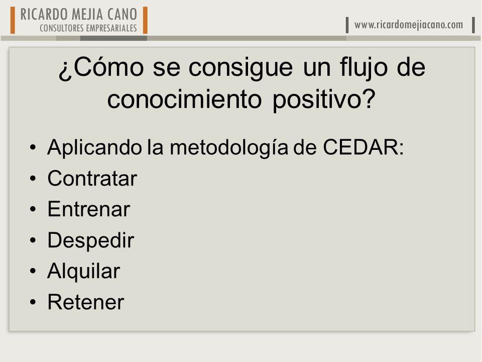 ¿Cómo se consigue un flujo de conocimiento positivo? Aplicando la metodología de CEDAR: Contratar Entrenar Despedir Alquilar Retener