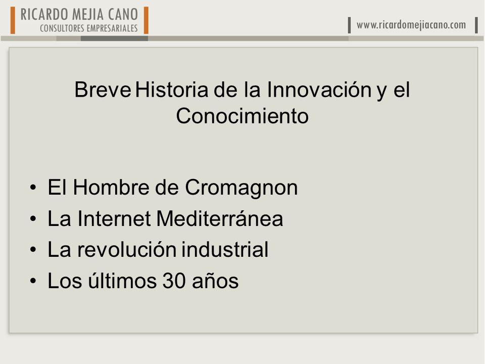 Breve Historia de la Innovación y el Conocimiento El Hombre de Cromagnon La Internet Mediterránea La revolución industrial Los últimos 30 años