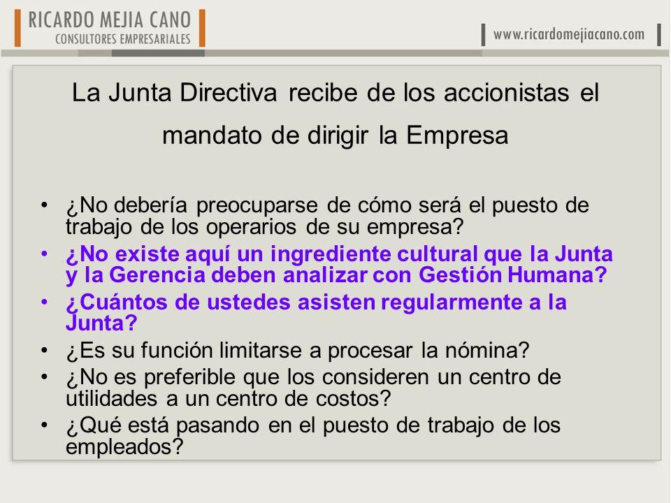 La Junta Directiva recibe de los accionistas el mandato de dirigir la Empresa ¿No debería preocuparse de cómo será el puesto de trabajo de los operarios de su empresa.