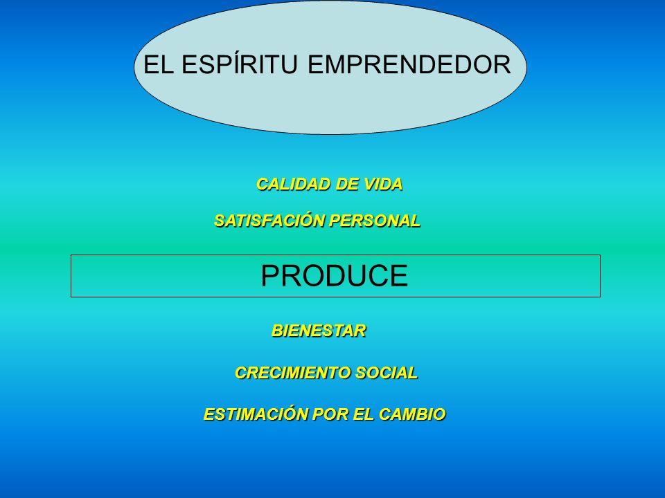 EL ESPÍRITU EMPRENDEDOR PRODUCE SATISFACIÓN PERSONAL BIENESTAR CRECIMIENTO SOCIAL CALIDAD DE VIDA ESTIMACIÓN POR EL CAMBIO