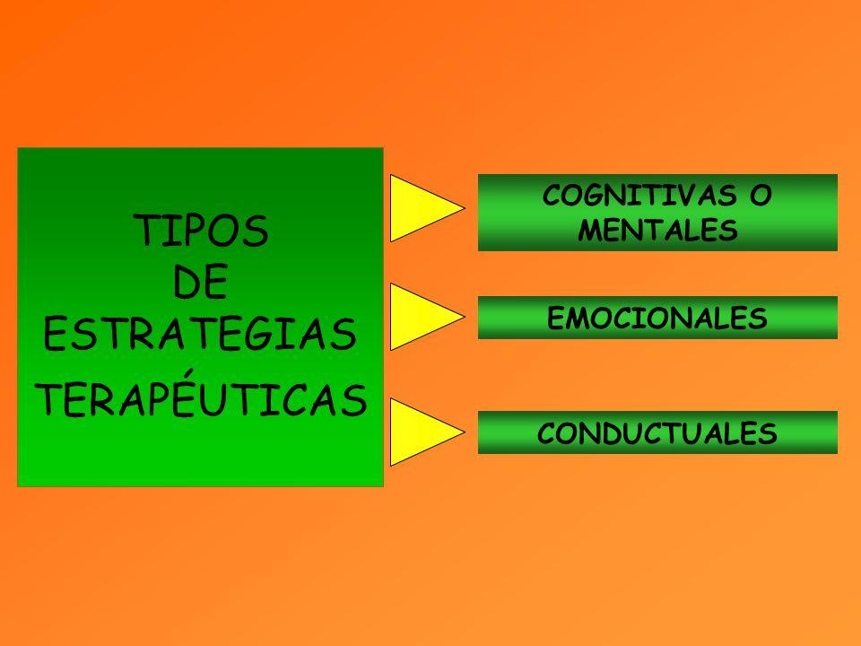TIPOS DE ESTRATEGIAS TERAPÉUTICAS COGNITIVAS O MENTALES EMOCIONALES CONDUCTUALES