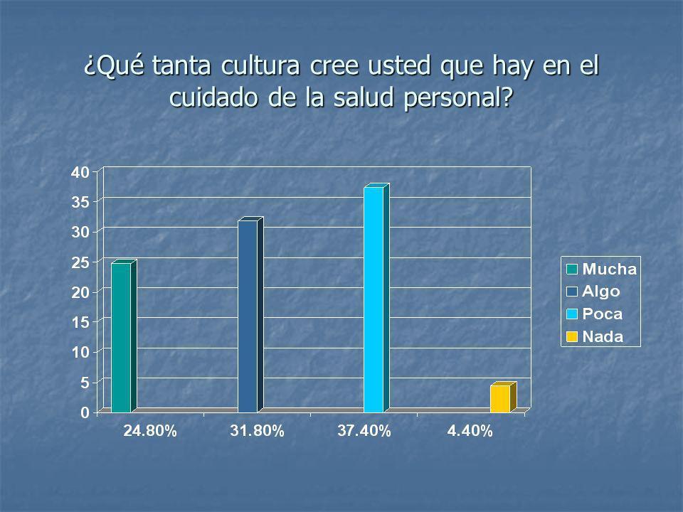 ¿Qué tanta cultura cree usted que hay en el cuidado de la salud personal?