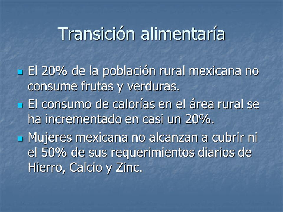 Transición alimentaría El 20% de la población rural mexicana no consume frutas y verduras. El 20% de la población rural mexicana no consume frutas y v