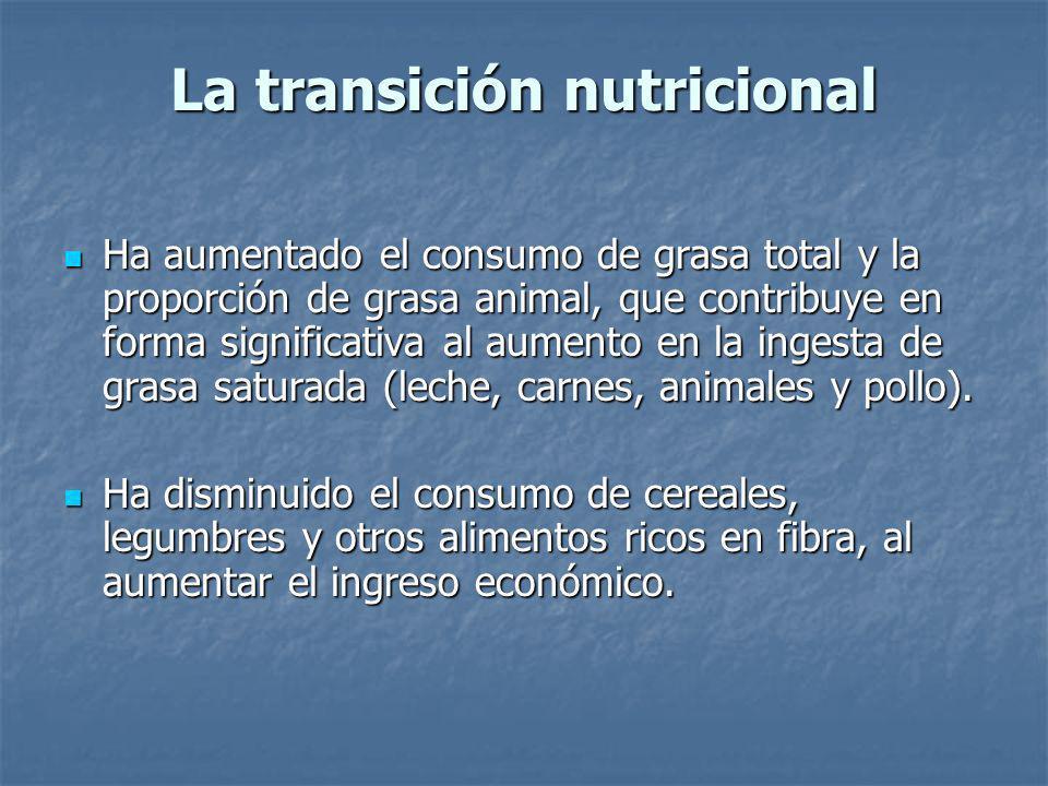La transición nutricional Ha aumentado el consumo de grasa total y la proporción de grasa animal, que contribuye en forma significativa al aumento en