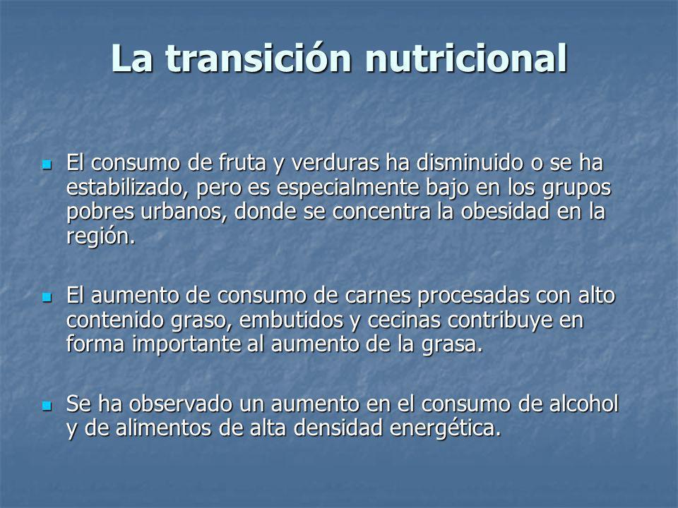 La transición nutricional El consumo de fruta y verduras ha disminuido o se ha estabilizado, pero es especialmente bajo en los grupos pobres urbanos,