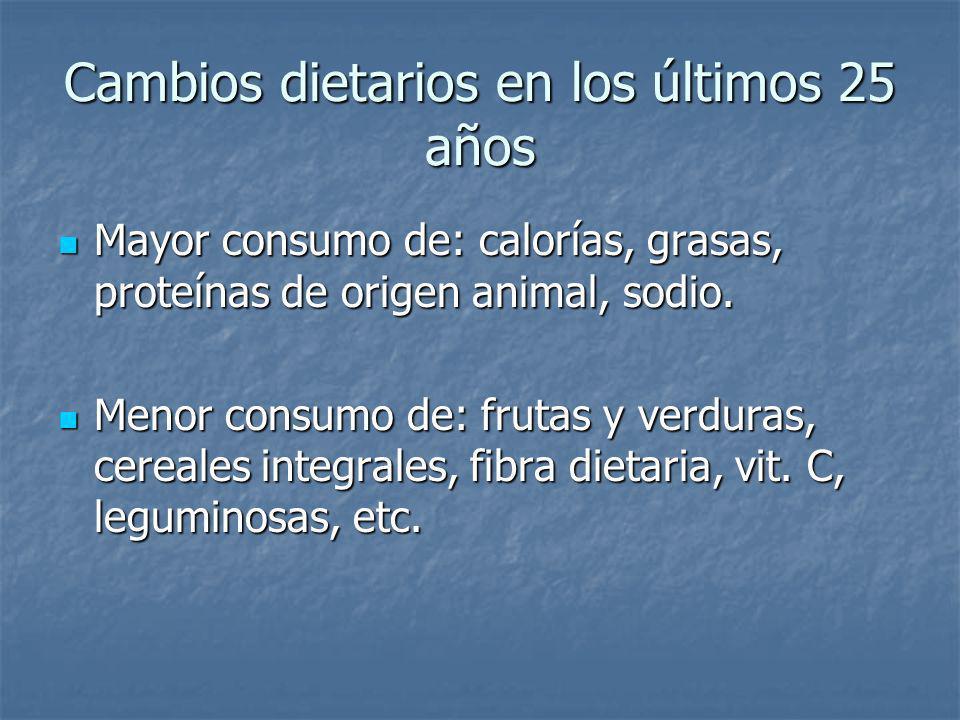 Cambios dietarios en los últimos 25 años Mayor consumo de: calorías, grasas, proteínas de origen animal, sodio. Mayor consumo de: calorías, grasas, pr