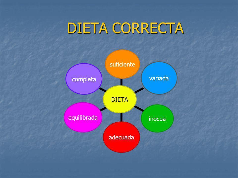 DIETA CORRECTA DIETA suficientevariadainocuaadecuadaequilibradacompleta